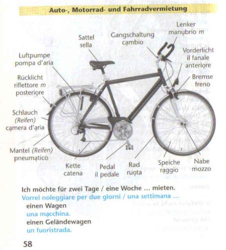 Downloads Ubersee Fahrradbibliothek Dresden